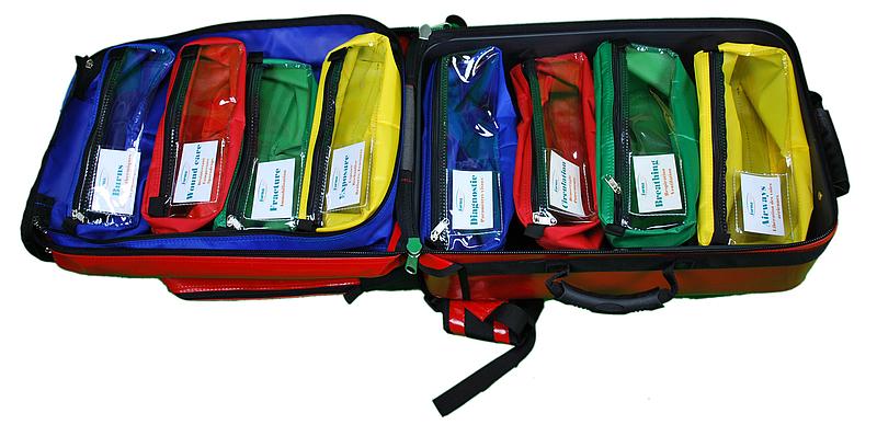 Ce que doit contenir un sac de premier secours